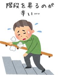 階段を上る時に膝が痛い
