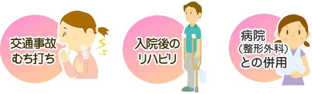 交通事故・むちうち・入院後のリハビリ・病院(整形外科)との併用